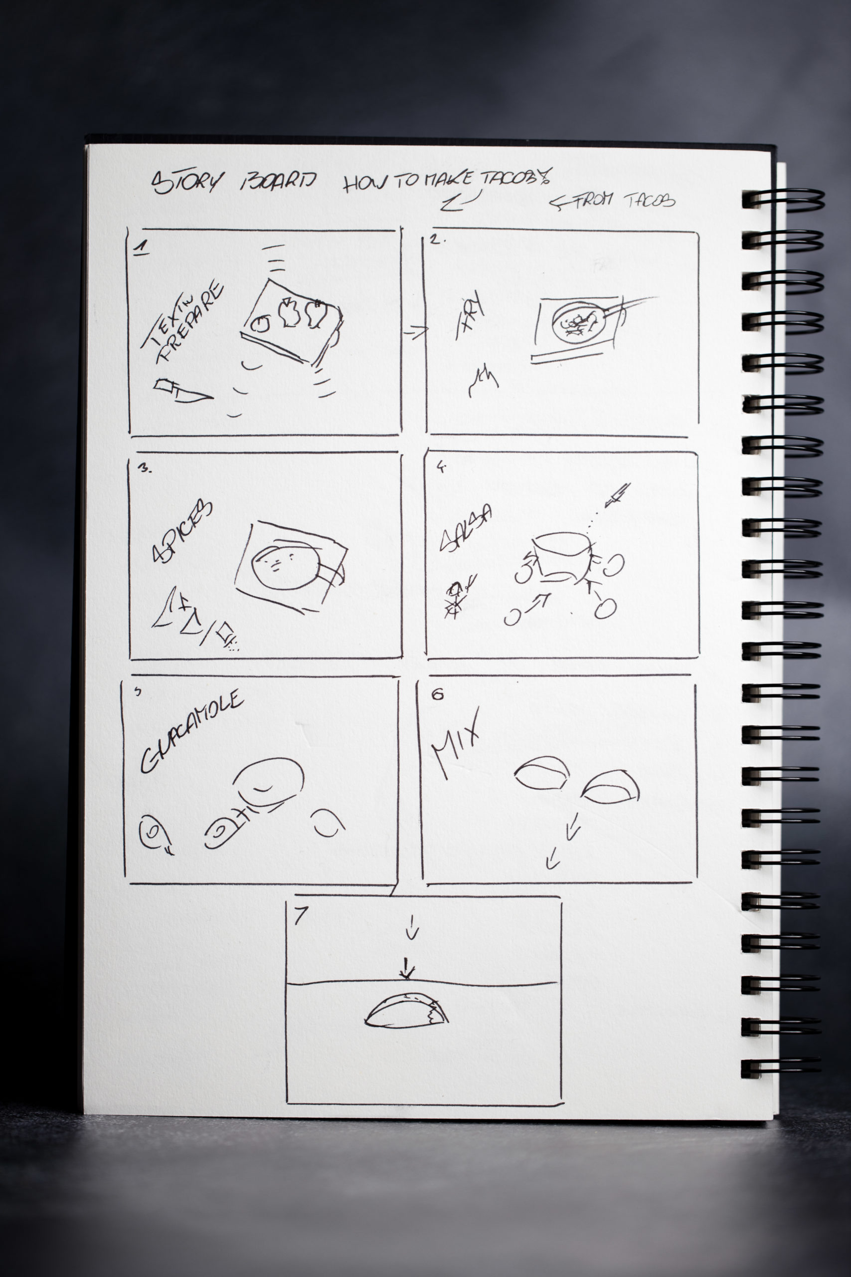 Storyboard How to make Stop-motion tacos video? Krystian Krzewinski